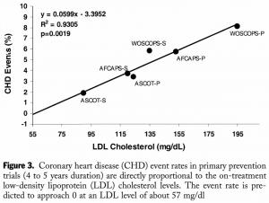 cholesterin-2