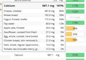 crono-generic-calcium