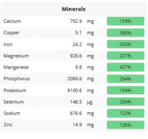 crono-hc-minerals