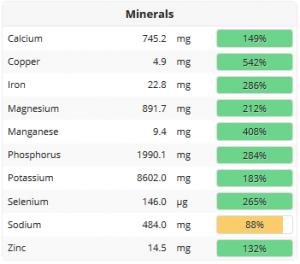 cronometer-minerals